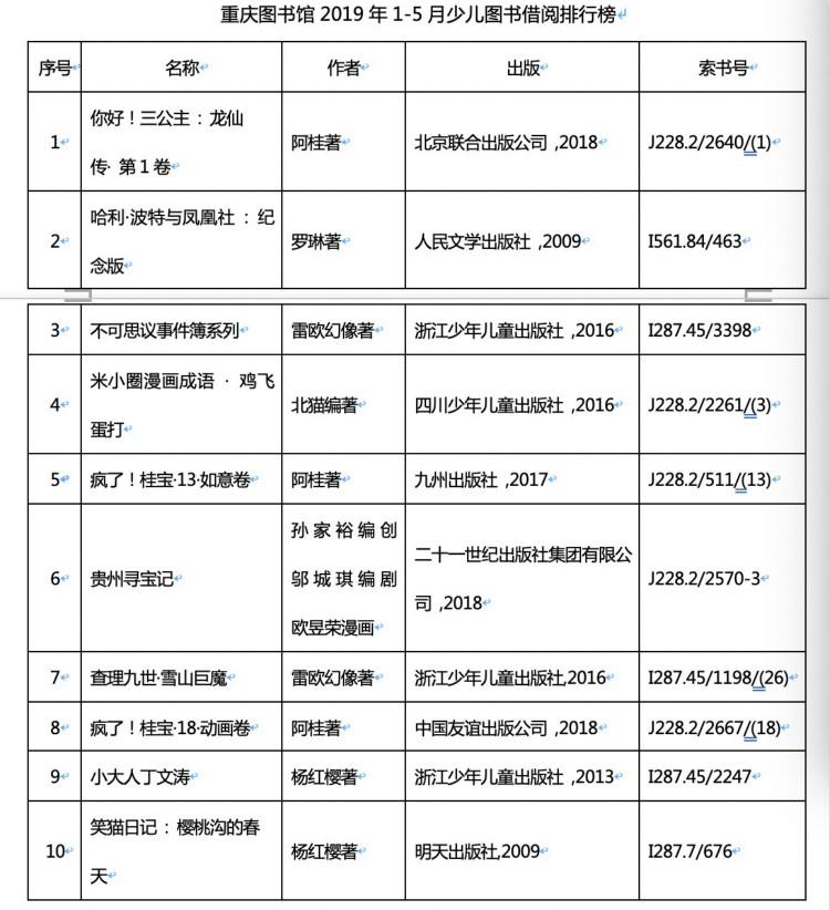 2019年书籍排行_教育新闻