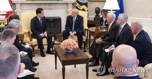 2 当地时间3月8日下午,在白宫椭圆形办公室,美国总统特朗普与前来通报访朝成果的韩国青瓦台国家安保室长郑义溶会面。(韩联社)
