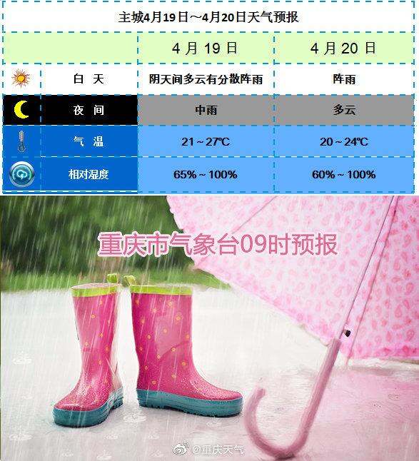 强对流天气警报!九龙坡、大渡口、沙坪坝2小时内将出现雷电