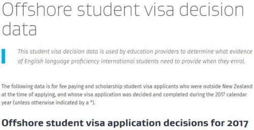 新西兰开学在即 留学生注意:做这些事或被驱逐