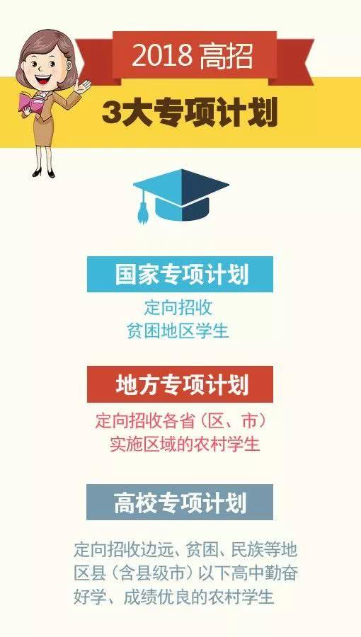 教育部部署重点高校招收农村和贫困地区学生工作