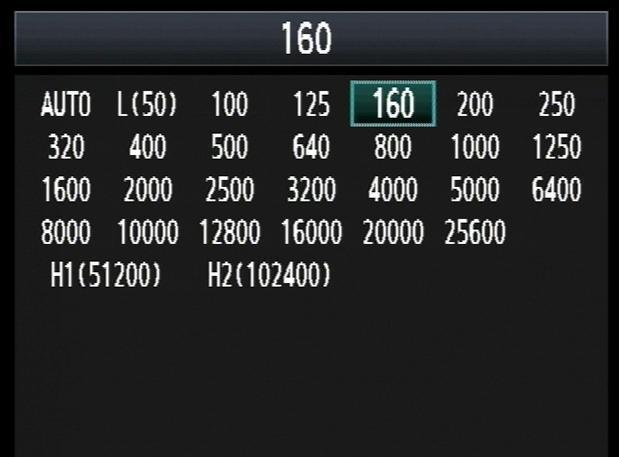 摄影创作感光度ISO值如何设置?3大关键点需照顾到位