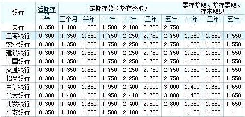 政府的债券利息为什么不计入GDP_十万个为什么手抄报