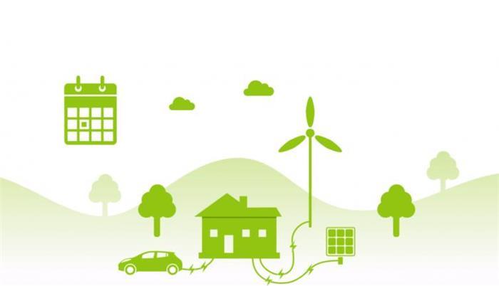 产能布局,电动汽车,黑科技,前瞻技术,电动车V2G系统,电动车数量增长,电动车车辆到电网