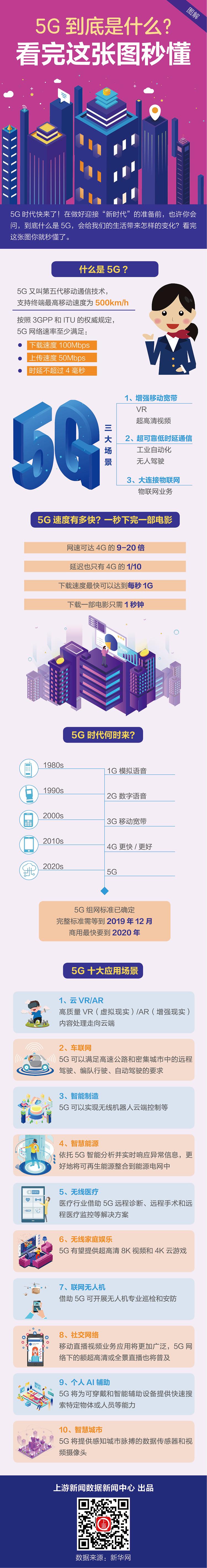 5G图解.jpg