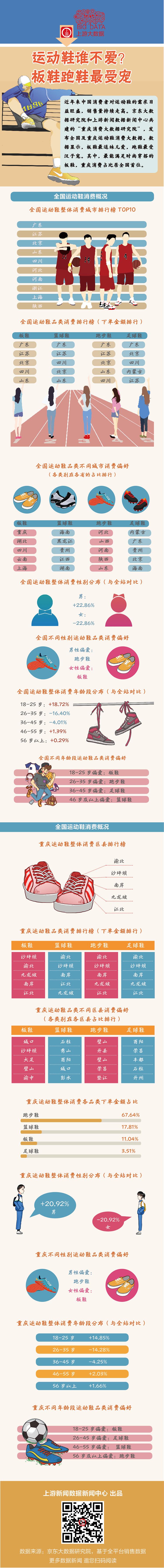 运动鞋大数据.jpg