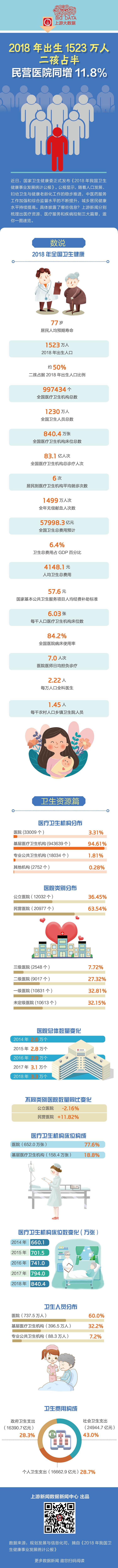 出生人口大数据.jpg