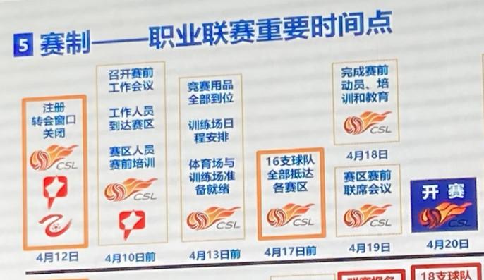 中超新赛季不再执行外援均衡保护政策,只有一名外援的重庆两江竞技开局有点难