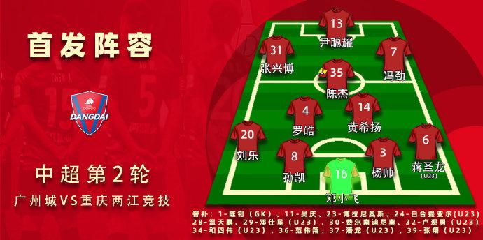重庆两江竞技1:3不敌广州城,新赛季两连败开局
