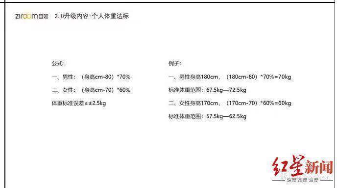 170cm 体重 男性 平均