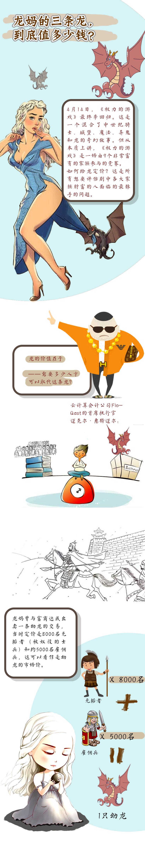 龙妈的三条龙值多少钱_01.jpg