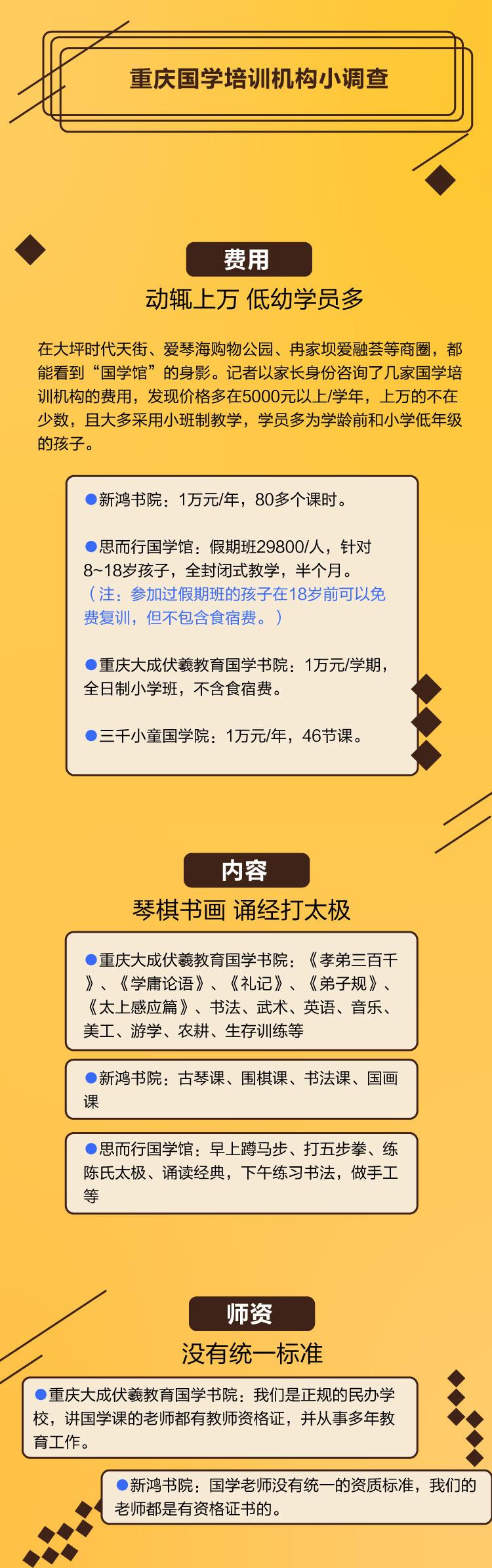 重庆国学培训机构小调查.jpg