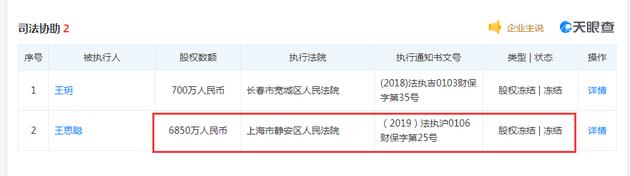 王思聪香蕉娱乐股权被冻结