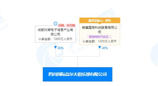 QQ图片20210609224530.png