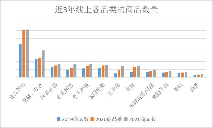 京东报告:上半年活跃商家数量增长,线上商品的丰富度提升