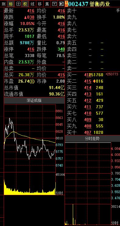http://www.weixinrensheng.com/yangshengtang/343728.html